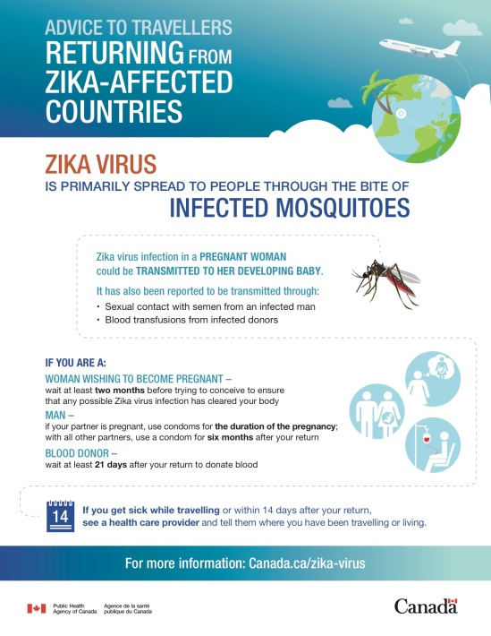 Advice to Travellers returning from Zika-affected countries