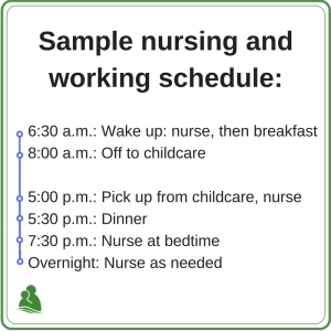 Sample nursing and working schedule: 6:30 a.m.: Wake up: nurse, then breakfast 8:00 a.m.: Off to childcare 5:00 p.m.: Pick up from childcare, nurse 5:30 p.m.: Dinner 7:30 p.m.: Nurse at bedtime Overnight: Nurse as needed